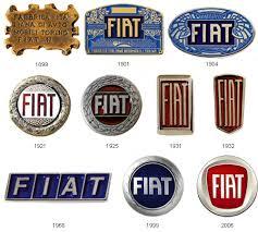 marchio fiat nella storia